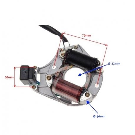 Apvijos generatoriaus ATV 110/125